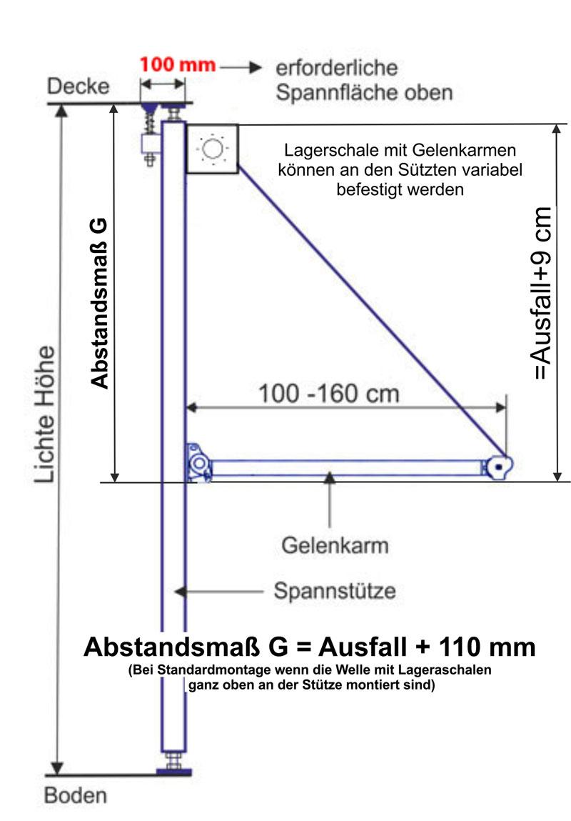 Klemmmarkise : Klemmmarkise (Klemmmarkisen) Markise für Balkon und Terrasse - Klemm ...