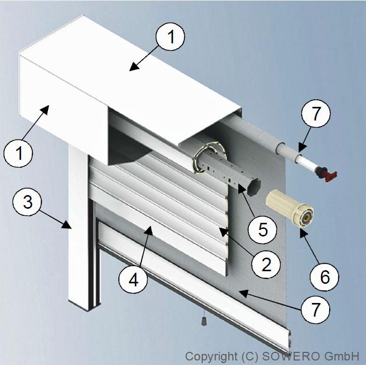 produktinformationen premium vorbaurollladensystem. Black Bedroom Furniture Sets. Home Design Ideas